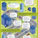 Infographic-epicor